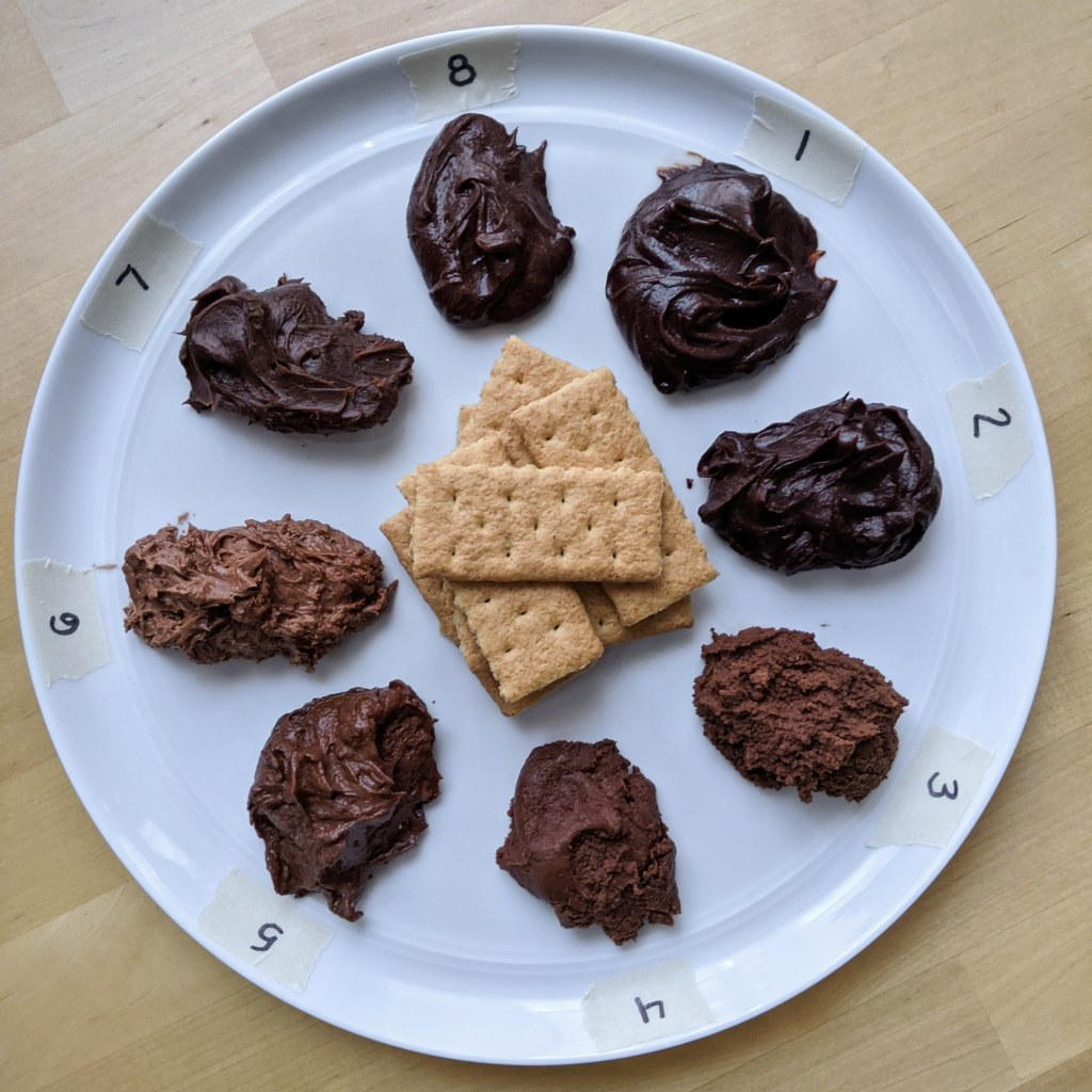 A plate with eight numbered chocolate frostings arranged in a circle and a stack of graham crackers in the center.